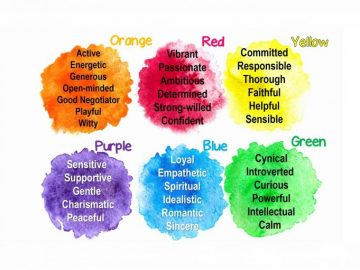 Тест: What Is Your True Personality Color?